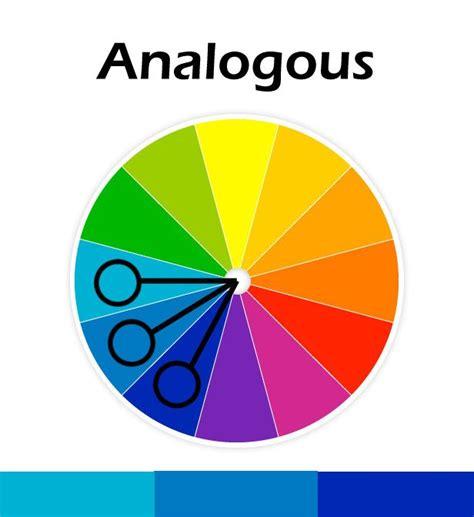 1000+ Images About Analogous Color Scheme On Pinterest