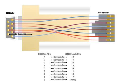 binary db9 male to rj45 modular adapter with straight pinout