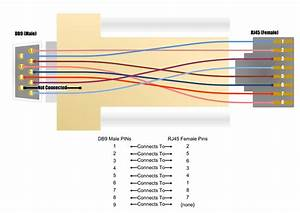 Rj45 Female To Male Rj45 Wiring Diagram