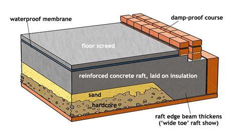 floor level bed frame foundations for difficult homebuilding renovating