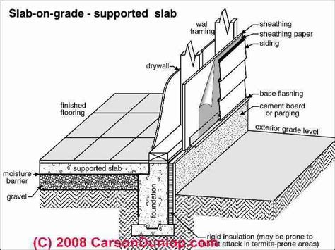Poured Slab Crack Diagnosis & Repair FAQs