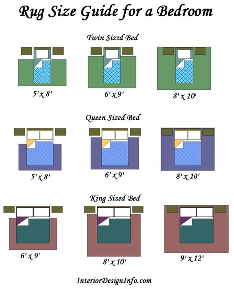 Rug Dimensions by Average Area Rug Sizes Best Decor Things
