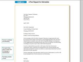 Business Letter Closing Examples