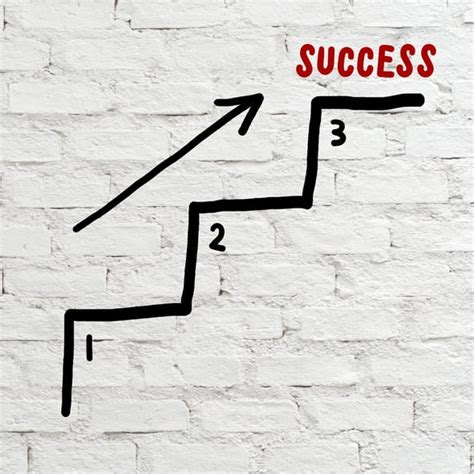 The Right Path Relentlessly Pursue Success