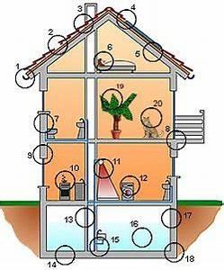 Feuchtigkeit Im Haus : woher kommt die feuchtigkeit ins haus ~ Lizthompson.info Haus und Dekorationen