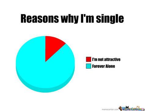 Single Guy Meme - single memes for guys 28 images single men meme life cereal memes 17 best ideas about