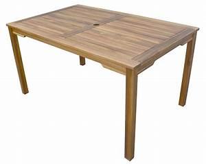Table Jardin Acacia : table de jardin en bois d 39 acacia magasin en ligne gonser ~ Teatrodelosmanantiales.com Idées de Décoration