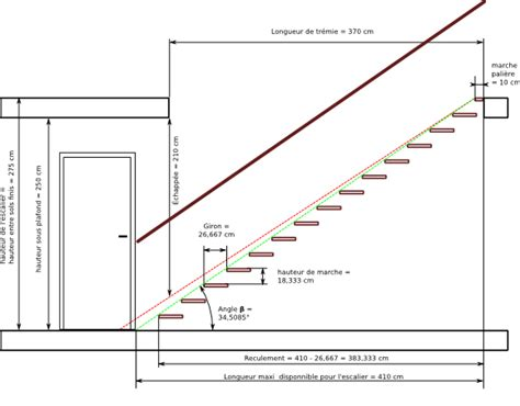image gallery plans d escaliers
