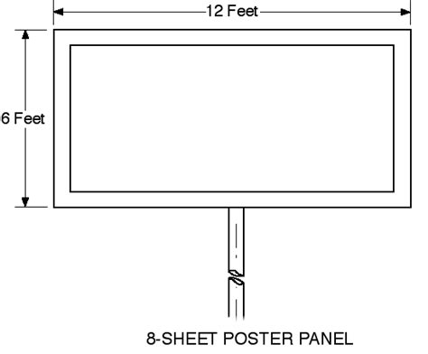 Billboard Dimensions definitions glossary signvalue 548 x 454 · gif