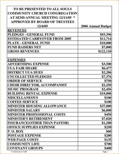 ministry budget template sampletemplatess sampletemplatess