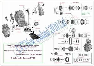 Nissan Cvt - Jf017 Cvt Transmission   Cvt 8   4wd
