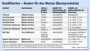 Neue Sparkassencard Kosten : finanzen bei kreditkarten lohnt sich ein vergleich ~ Lizthompson.info Haus und Dekorationen