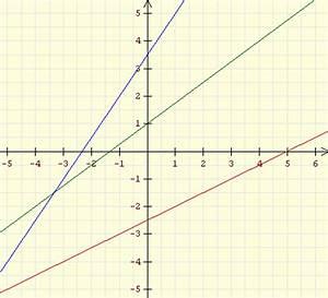 Lineare Funktionen N Berechnen : bungen zum erkennen von linearen funktionen ~ Themetempest.com Abrechnung
