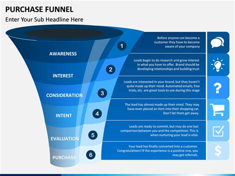 purchase funnel powerpoint template sketchbubble