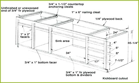 Cupboard Dimensions Standard by Standard Kitchen Drawer Sizes Uk Wow