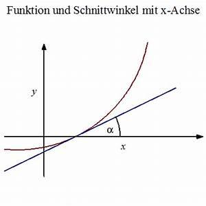 Schnittpunkt Y Achse Berechnen : differentialgleichung quotientenregel und schnittwinkel ~ Themetempest.com Abrechnung