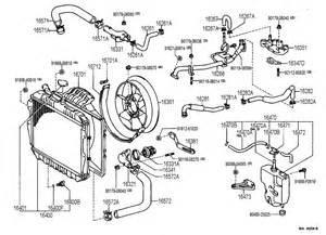 similiar 1997 toyota 4runner parts diagram keywords 1995 toyota 4runner heater hose diagram on 95 rodeo engine diagram