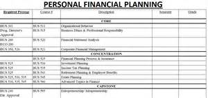 personal finance planner template