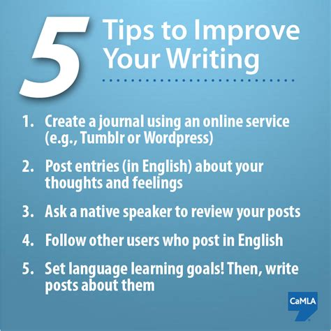 Interested In Improving Your English Writing Skills? Keeping An Online Journal Can Help! Here