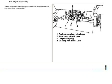 Fuel Injection Failure Range Rover Liter Gas