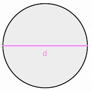 Umfang Kreis Berechnen Online : kreis geometrie rechner ~ Themetempest.com Abrechnung