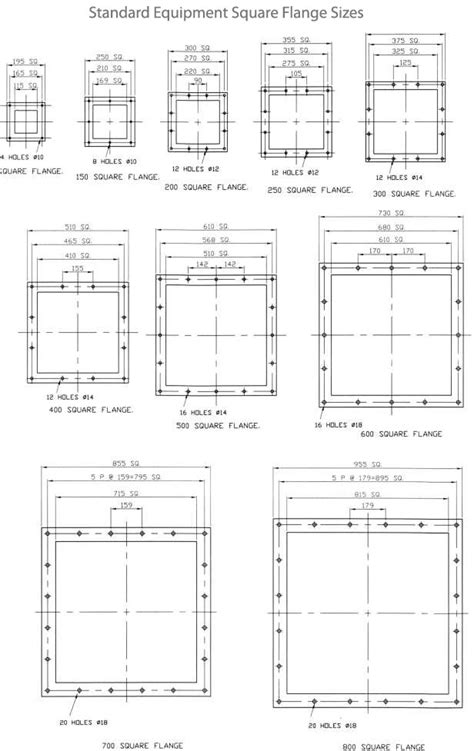 ASME B16.5 Square Flanges Manufacturer, flanges | Vishal