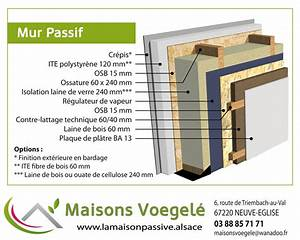 isolation maison passive tableau isolant thermique With isolation pour maison passive