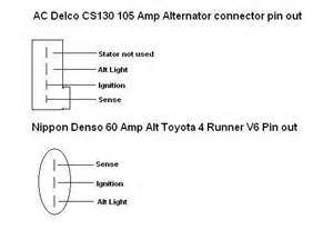 ac delco 4 wire alternator wiring diagram ac image similiar gm cs130 alternator wiring diagram keywords on ac delco 4 wire alternator wiring diagram