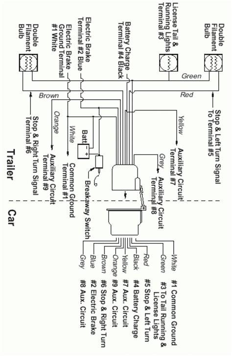 Toyota Tundra Trailer Wiring Diagram