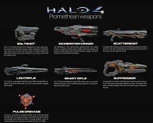 Halo 4 Unsc Weapons List | www.pixshark.com - Images ...