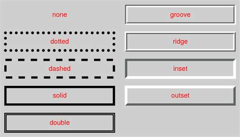 css backgrounds  borders module level