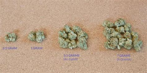 grams   ounce quarter  eighth  weed