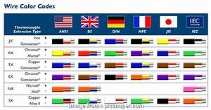 Electrical Wire Colors Nz Most Basic Household Wiring
