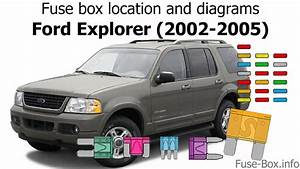 Fuse Box Location And Diagrams  Ford Explorer  2002
