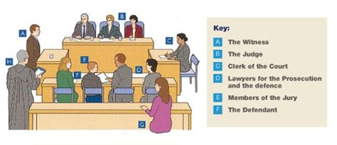 who s who in a youth court leicestershire
