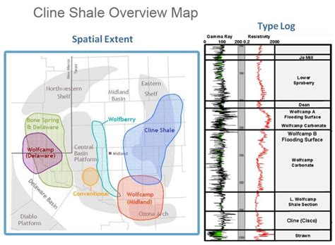 Cline Shale News, Wells, Formation, Markets and Resources ...