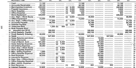 income statement worksheet spreadsheet templates