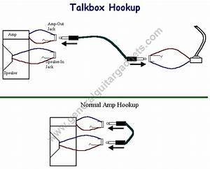 Building A Talkbox