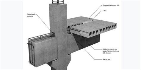 sambungan beton pracetak metode prasyarat pengggunaannya