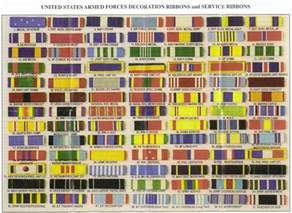 military service ribbons chart military patches and