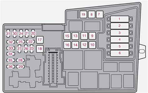 volvo  mk  generation  fuse box diagram