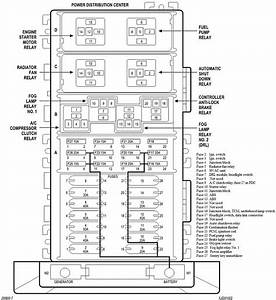 2000 Fuse Box Diagram