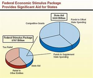 2009-10: Federal Economic Stimulus Package: Fiscal Effect ...