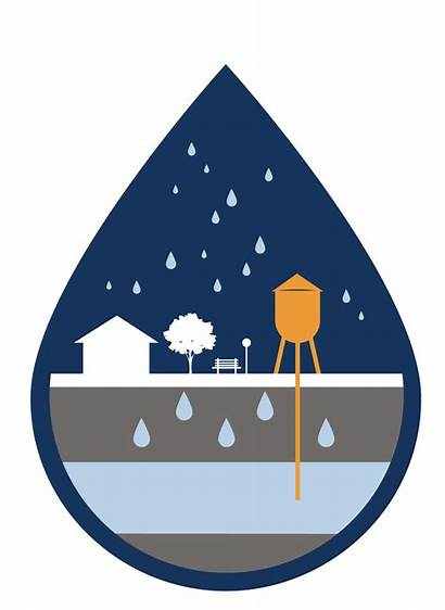 Groundwater Clipart Icon Pollution Purgatory Riley Aquifer