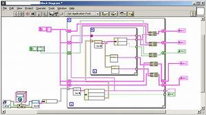 Labview Artisan  A Good Use For Block Diagram Cleanup