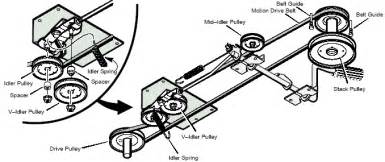 Craftsman Lt1000 Deck Belt Routing by Murray Motion Drive By Crigby