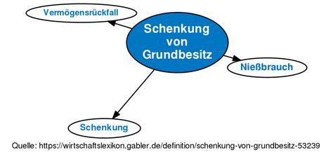 schenkung steuerfrei kinder schenkung grundbesitz definition gabler