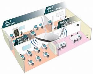 Edimax - Access Points - Ac750