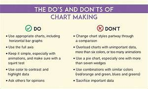 Prepare A Chart Showing Do And Don Ts At The Time Of