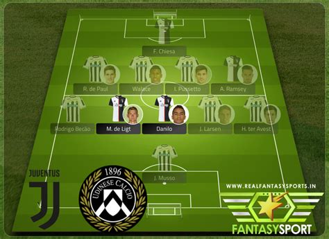 Juventus vs Udinese match prediction (3rd January 2021 ...
